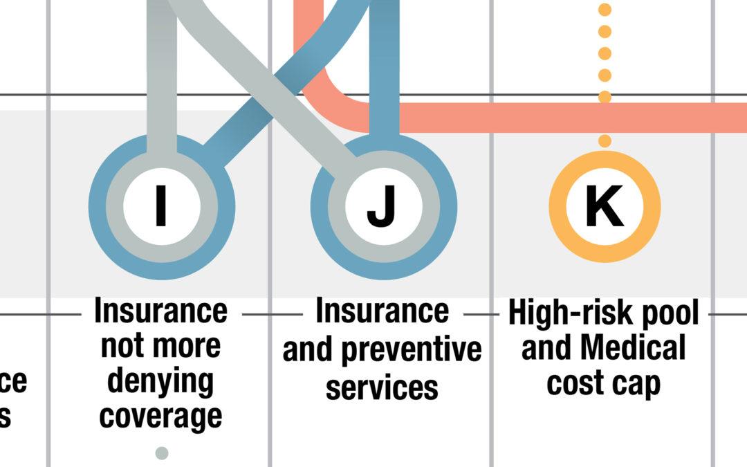 Heath Care Reform Act